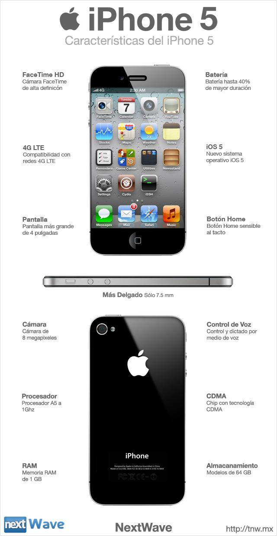 Iphone  Modelos